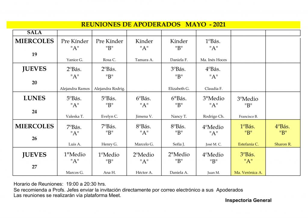 Reunión Apoderados Mayo 2021 act-1